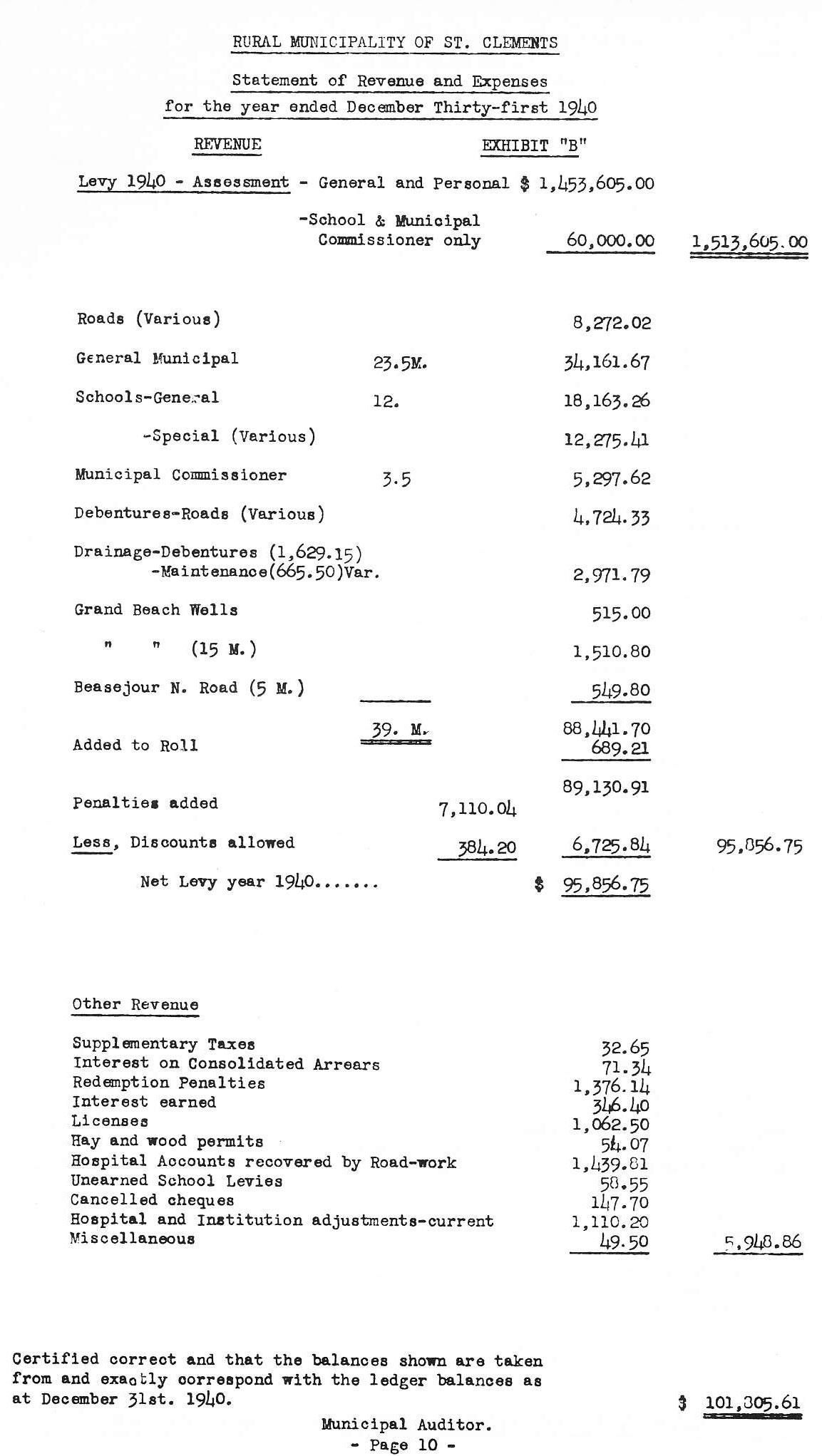 Financial Statement 1940 page 2