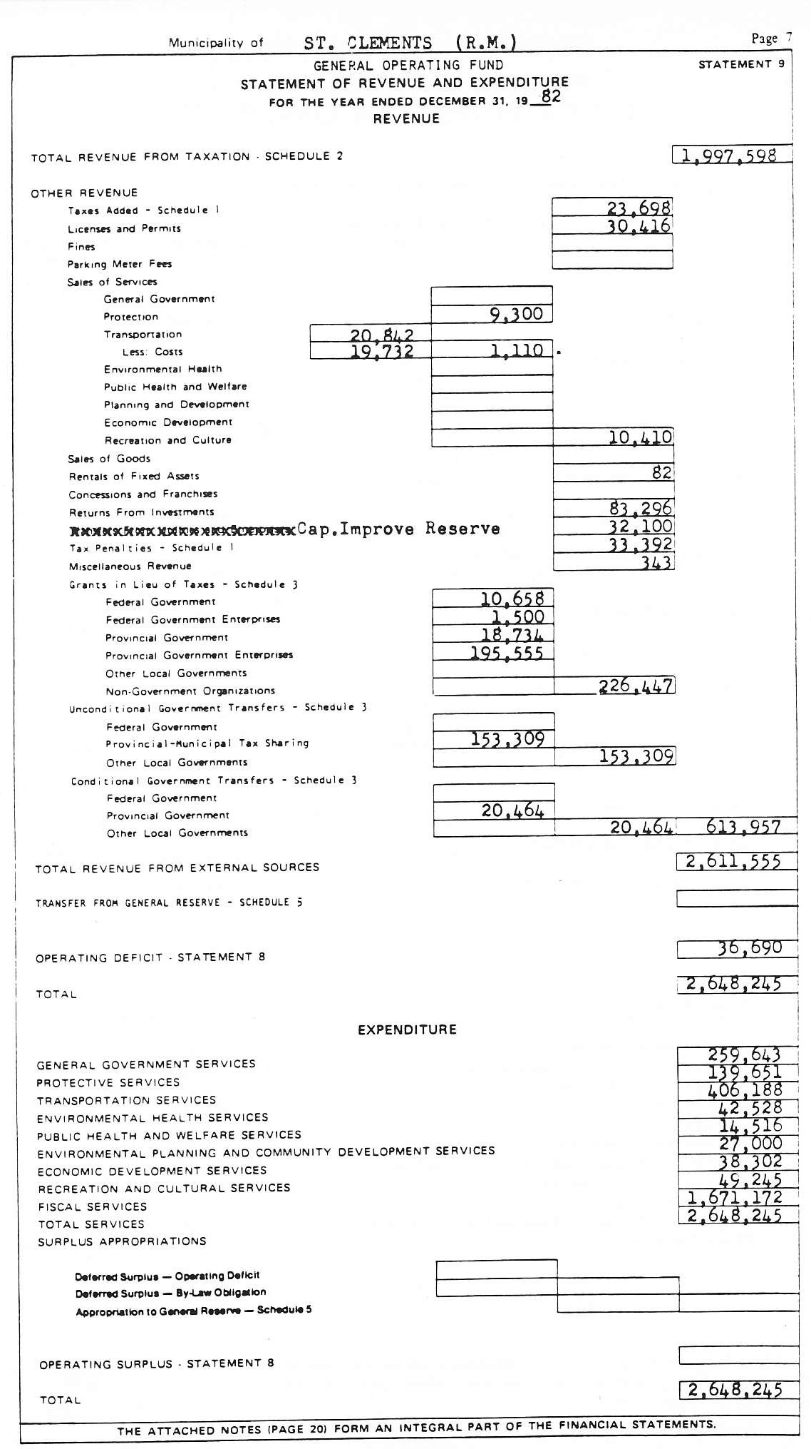 Financial Statement 1982 page 1