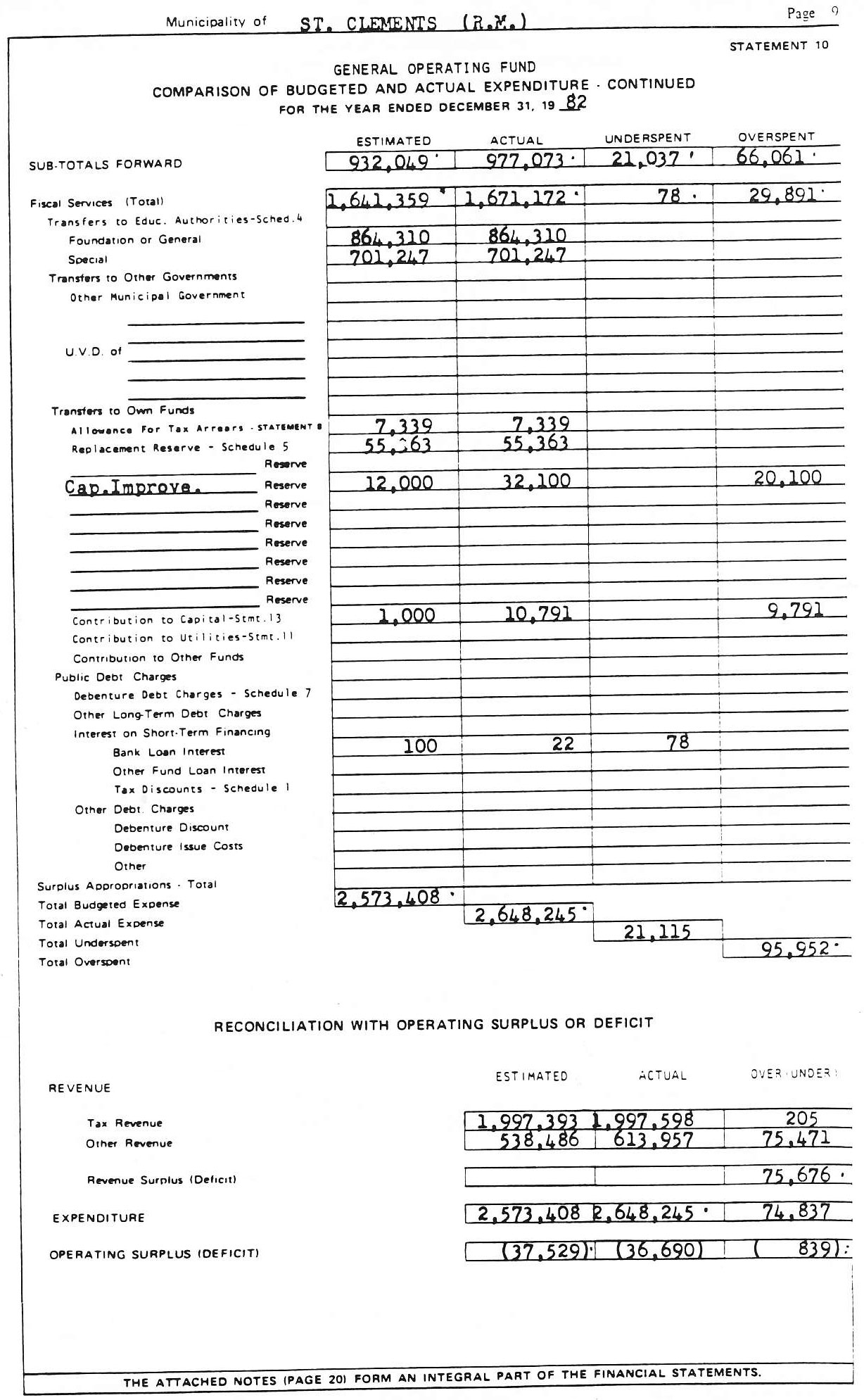 Financial Statement 1982 page 3