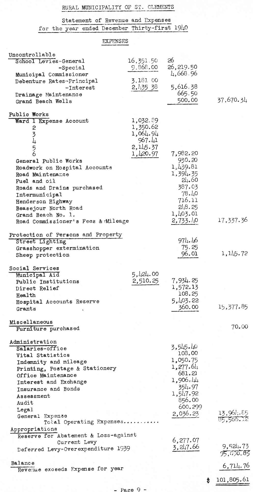 Financial Statement 1940 page 1