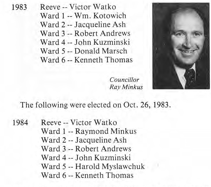 RM of St. Clement Council Members 1983-1984