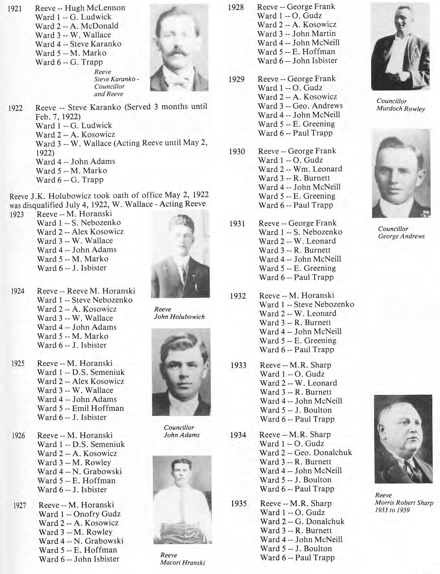 RM of St. Clement Council Members 1921-1935